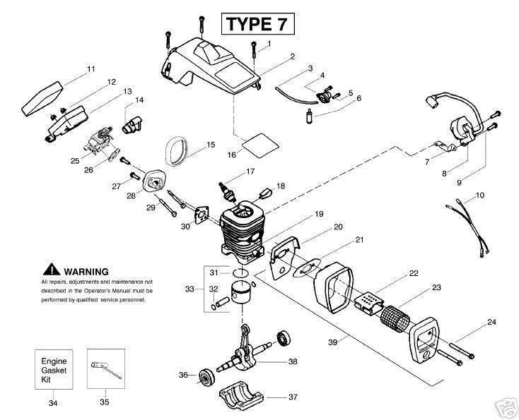 homelite tiller parts diagram