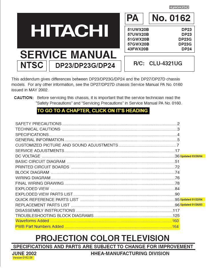 Download Free 51uwx20b Service Manual Software