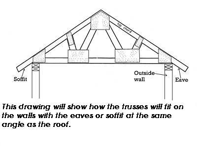 How to build your own shed roof trusses download full for Building your own roof trusses