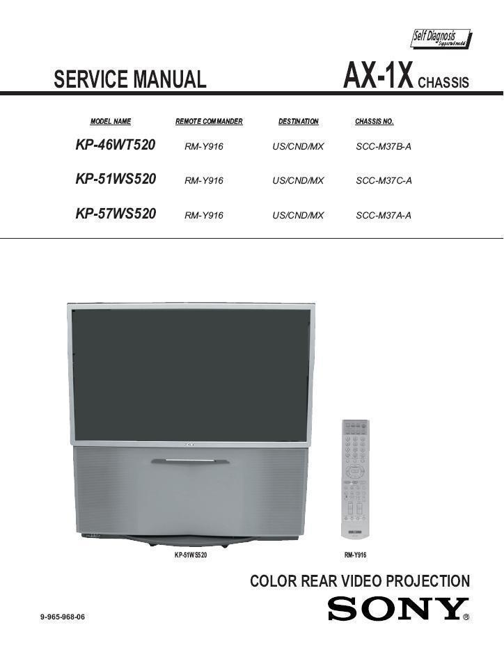 Sony-ax-1x