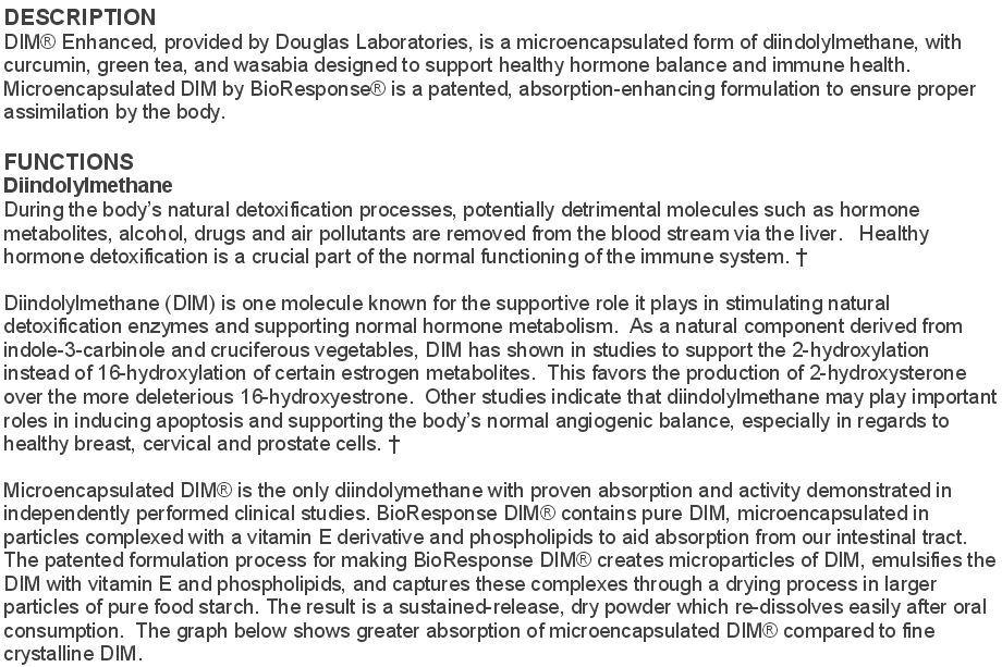 DIM Enhanced - Diindolylmethane Supplement