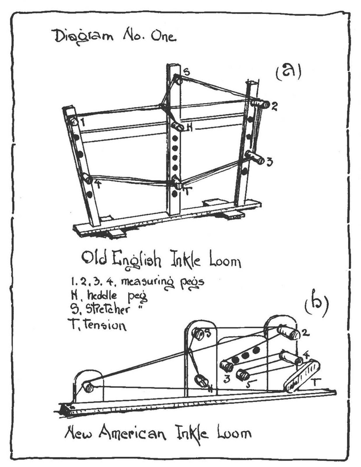 Inkle loom amazon