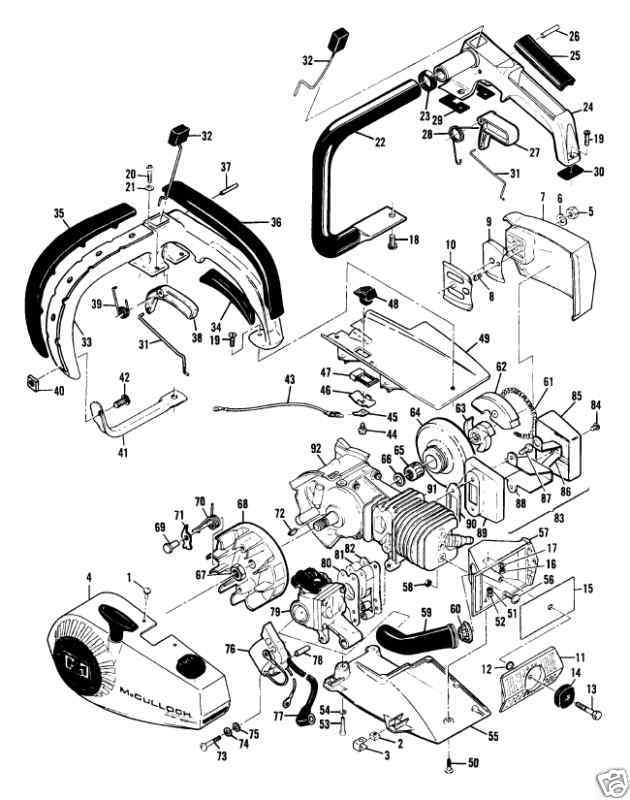 Eager Beaver Chainsaw Repair Manual
