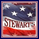 2010-stewarts-avatar-by-pegsplace__03-30-10__thumb128